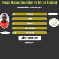 Tongo Hamed Doumbia vs Karim Boudiaf h2h player stats