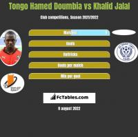 Tongo Hamed Doumbia vs Khalid Jalal h2h player stats