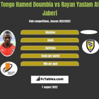 Tongo Hamed Doumbia vs Rayan Yaslam Al Jaberi h2h player stats