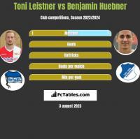 Toni Leistner vs Benjamin Huebner h2h player stats
