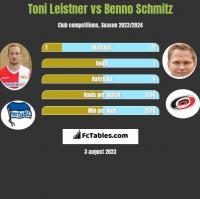 Toni Leistner vs Benno Schmitz h2h player stats