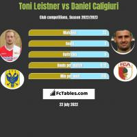 Toni Leistner vs Daniel Caligiuri h2h player stats