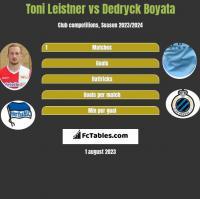 Toni Leistner vs Dedryck Boyata h2h player stats
