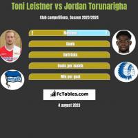 Toni Leistner vs Jordan Torunarigha h2h player stats