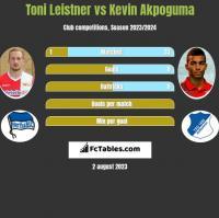 Toni Leistner vs Kevin Akpoguma h2h player stats