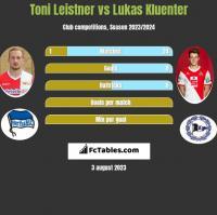Toni Leistner vs Lukas Kluenter h2h player stats
