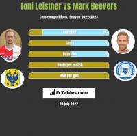 Toni Leistner vs Mark Beevers h2h player stats