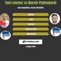 Toni Leistner vs Marvin Plattenhardt h2h player stats