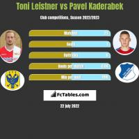 Toni Leistner vs Pavel Kaderabek h2h player stats
