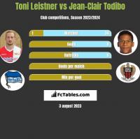 Toni Leistner vs Jean-Clair Todibo h2h player stats