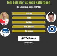 Toni Leistner vs Noah Katterbach h2h player stats