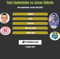 Toni Lindenhahn vs Jovan Vidovic h2h player stats