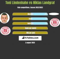 Toni Lindenhahn vs Niklas Landgraf h2h player stats