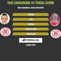 Toni Lindenhahn vs Tobias Schilk h2h player stats