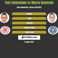 Toni Lindenhahn vs Marco Komenda h2h player stats