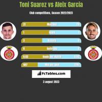 Toni Suarez vs Aleix Garcia h2h player stats