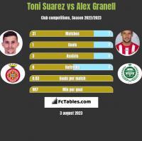 Toni Suarez vs Alex Granell h2h player stats