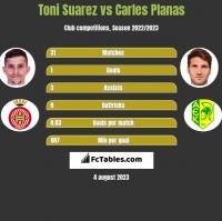 Toni Suarez vs Carles Planas h2h player stats