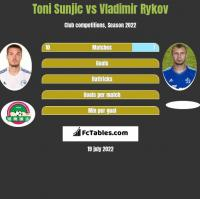 Toni Sunjic vs Vladimir Rykov h2h player stats