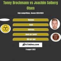 Tonny Brochmann vs Joachim Solberg Olsen h2h player stats