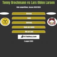 Tonny Brochmann vs Lars Olden Larsen h2h player stats