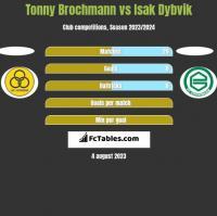 Tonny Brochmann vs Isak Dybvik h2h player stats