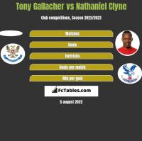Tony Gallacher vs Nathaniel Clyne h2h player stats