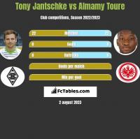 Tony Jantschke vs Almamy Toure h2h player stats