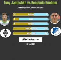 Tony Jantschke vs Benjamin Huebner h2h player stats