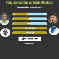 Tony Jantschke vs Ermin Bicakcić h2h player stats