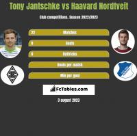 Tony Jantschke vs Haavard Nordtveit h2h player stats