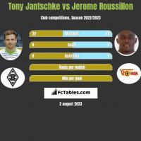 Tony Jantschke vs Jerome Roussillon h2h player stats