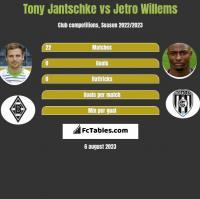 Tony Jantschke vs Jetro Willems h2h player stats