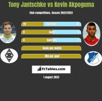Tony Jantschke vs Kevin Akpoguma h2h player stats