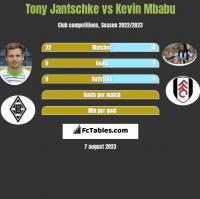 Tony Jantschke vs Kevin Mbabu h2h player stats