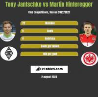 Tony Jantschke vs Martin Hinteregger h2h player stats