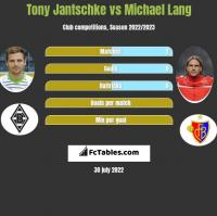 Tony Jantschke vs Michael Lang h2h player stats