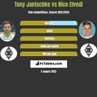 Tony Jantschke vs Nico Elvedi h2h player stats