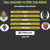 Tony Jantschke vs Obite Evan Ndicka h2h player stats