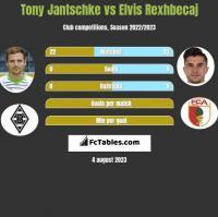 Tony Jantschke vs Elvis Rexhbecaj h2h player stats