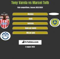 Tony Varela vs Marcel Toth h2h player stats