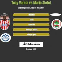 Tony Varela vs Mario Stefel h2h player stats