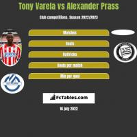 Tony Varela vs Alexander Prass h2h player stats