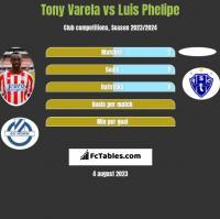 Tony Varela vs Luis Phelipe h2h player stats