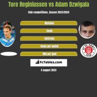 Tore Reginiussen vs Adam Dźwigała h2h player stats