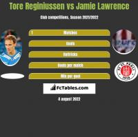 Tore Reginiussen vs Jamie Lawrence h2h player stats