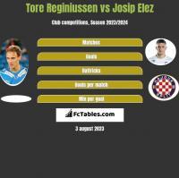 Tore Reginiussen vs Josip Elez h2h player stats