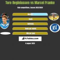 Tore Reginiussen vs Marcel Franke h2h player stats