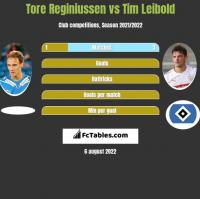 Tore Reginiussen vs Tim Leibold h2h player stats