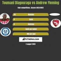 Toumani Diagouraga vs Andrew Fleming h2h player stats